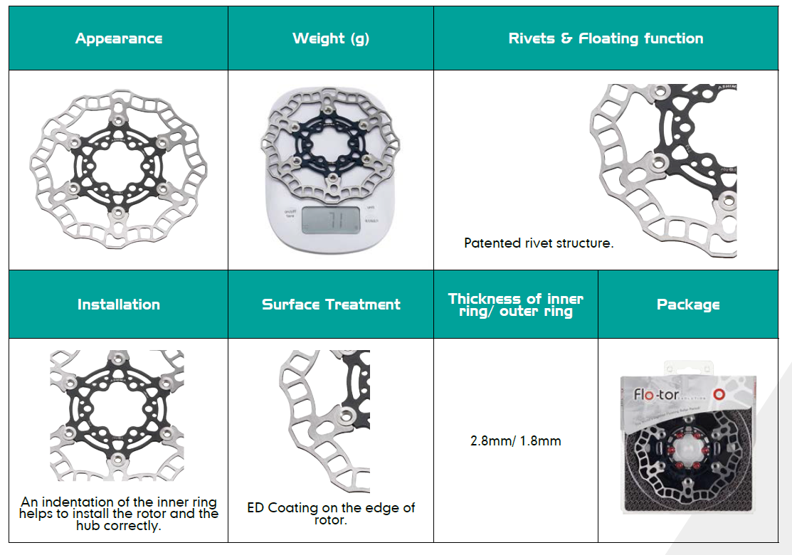 FEATURES OF ASHIMA FLOATING ROTOR